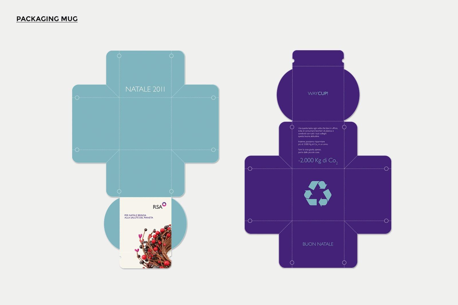 fustella-scatola-mug